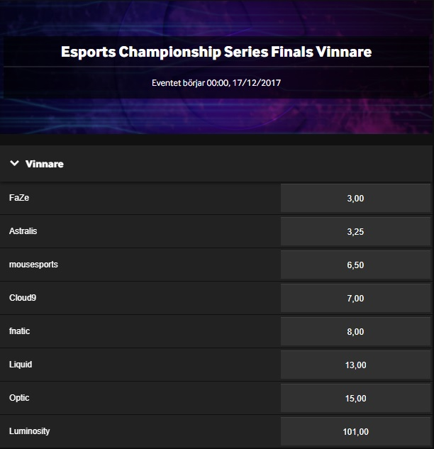 betway ecs season 4 finals odds