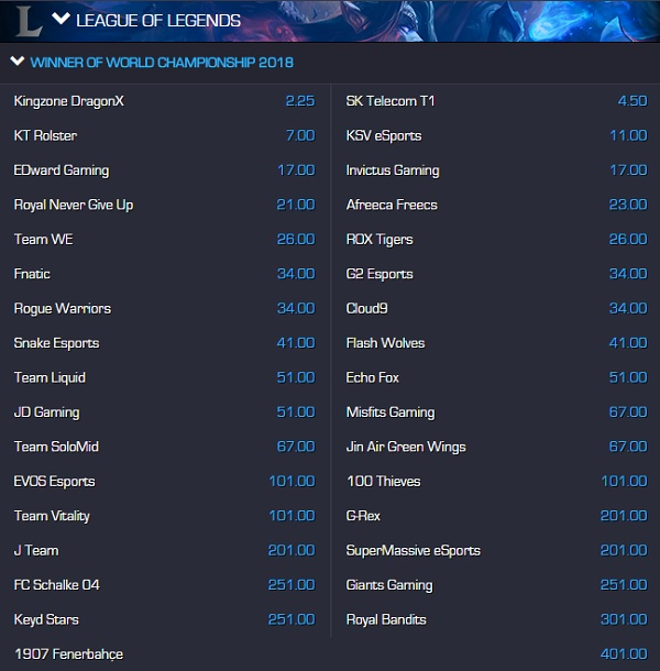 arcanebet lol worlds betting odds